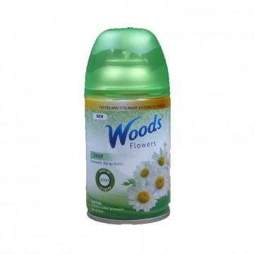 Woods Flowers, Náplň do osvěžovače vzduchu Air Wick - Sedmikrásky