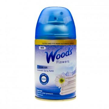 Woods Flowers, Náplň do osvěžovače vzduchu Air Wick - Čistý vzduch