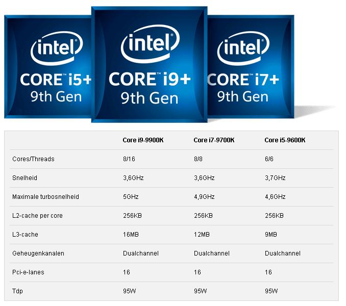Procesor AMD Ryzen 3700X herní PC