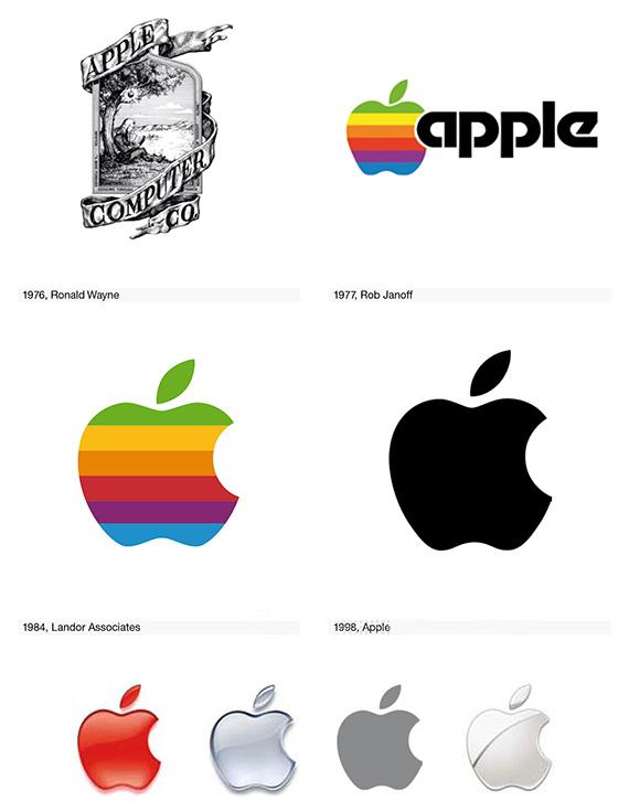 Historie loga společnosti Apple