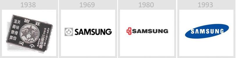 Vývoj loga společnosti Samsung v rámci její historie.