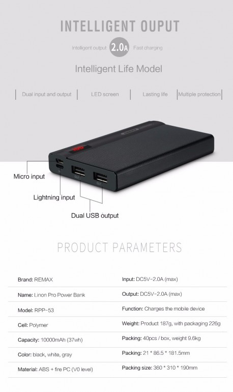 REMAX Linon Pro 10000mAh RPP-53