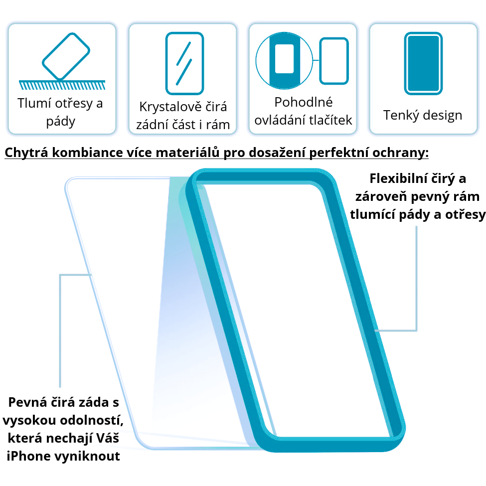 vlastnosti obalu ultra slim hybrid cire transoparentni obaly pro apple iphone