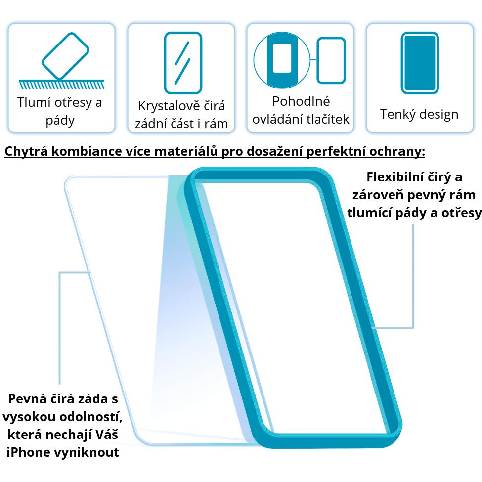 Vlastnosti obalu Ultra Slim Hybrid.