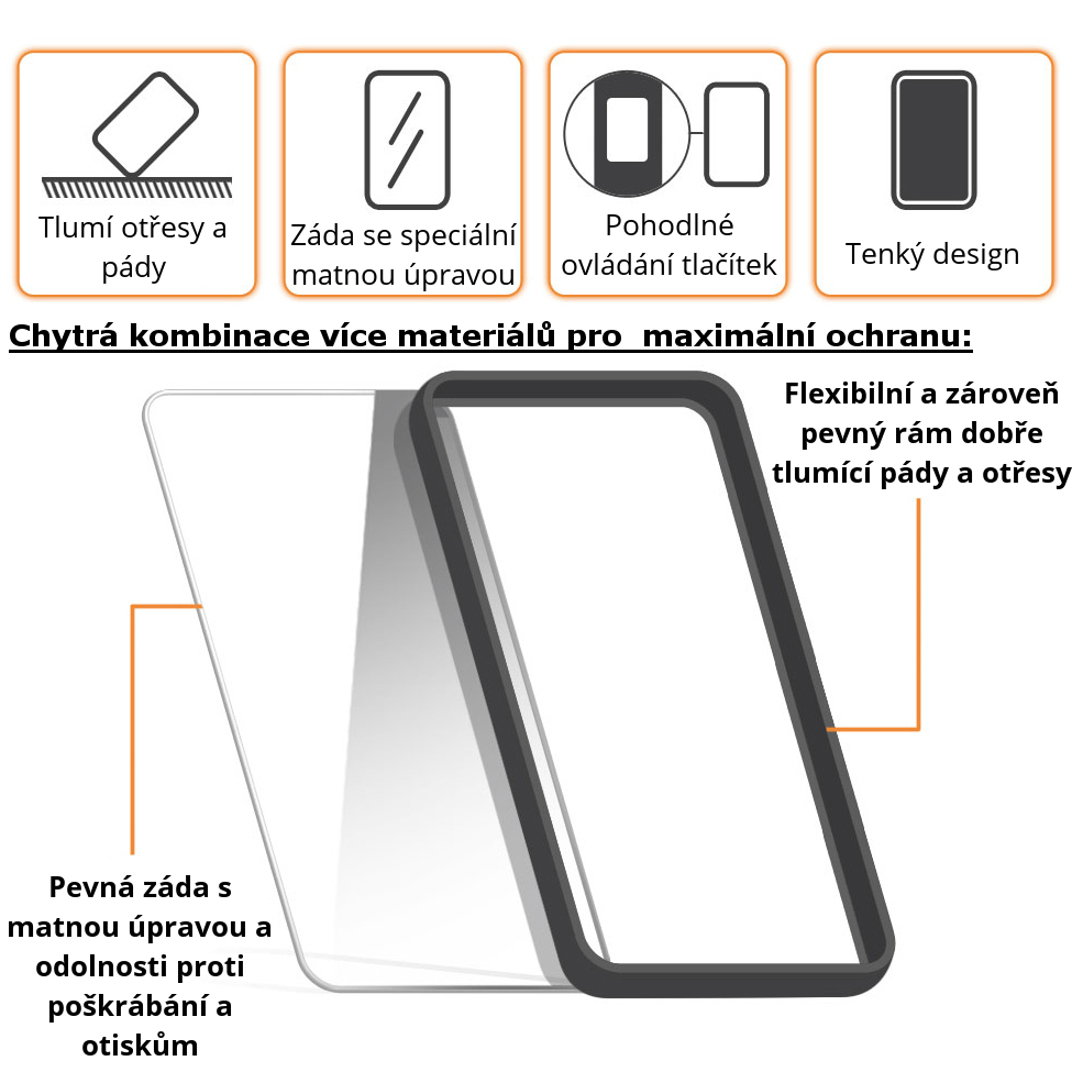 Vlastnosti obalu Shadow Hybrid, černý odolný obal s matnou úpravou pro Apple iPhone 6s a iPhone 6.